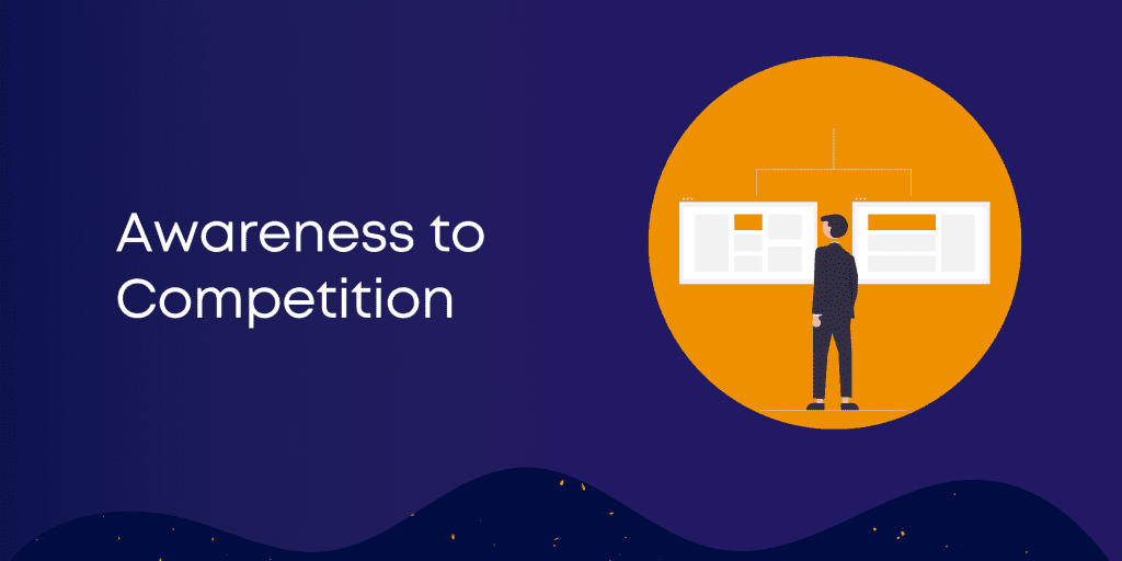 awareness to competition branding strategy